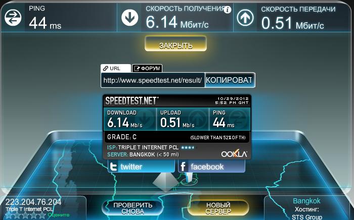 Speed test нашего Интернета 30 октября 2012 года: пока что скорость и качество связи нас устраивает - тьфу-тьфу!