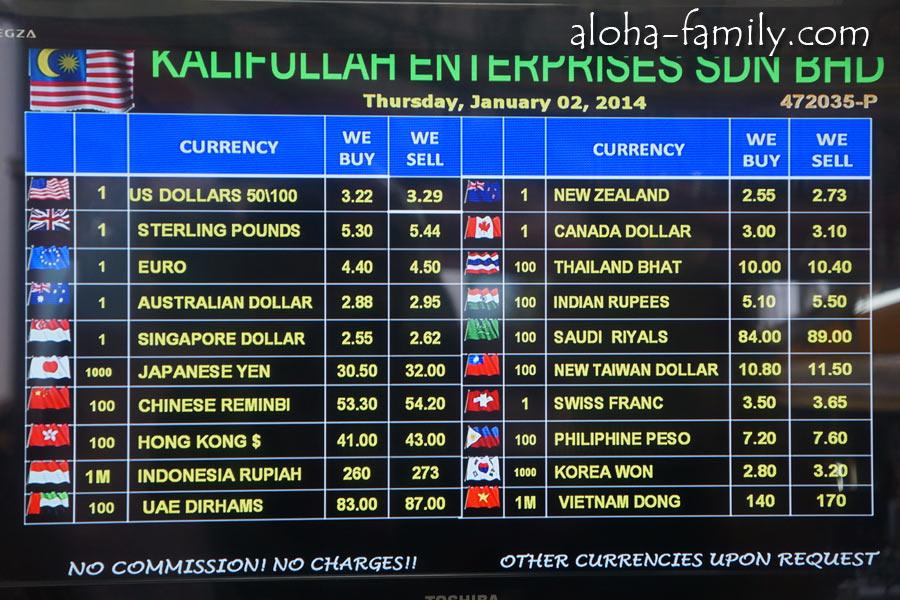 Курс валют в Куала Лумпуре 2 января 2014 года
