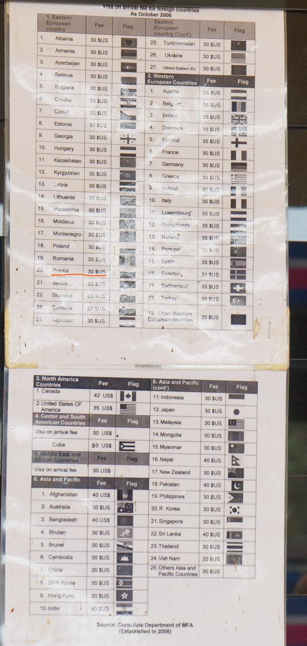 Виза по прибытия в Лаос - список стран